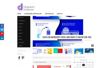 infographicdatabase.com screenshot